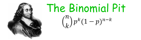 Image of Blaise Pascal with probability mass function for the binomial distribution